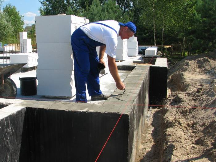 Auftragen des Mörtels auf die Gasbeton Grundmauern