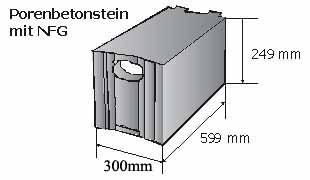 Porenbeton Planstein 300mm