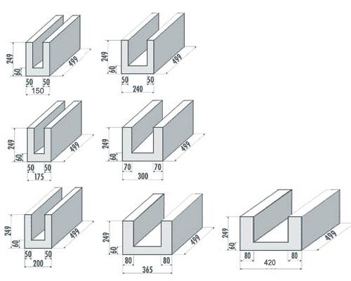 U-Schalensteine aus Gasbeton für Tür-, Fensterstürze und Ringanker